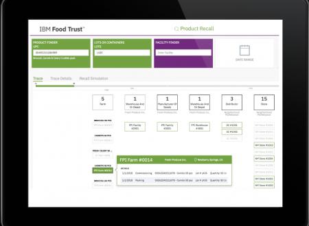 Carrefour pioniere della blockchain in Europa si è unita a IBM Food Trust